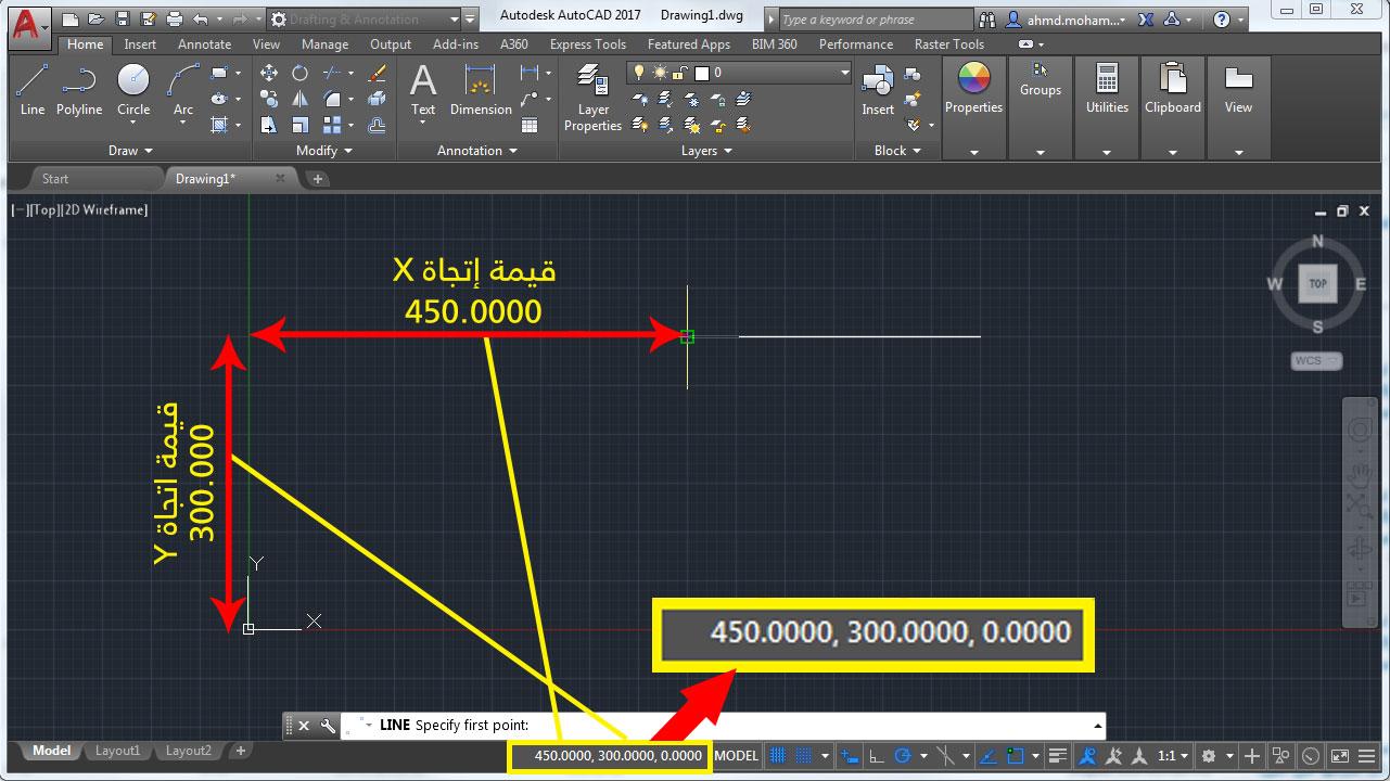 تعليم الاوتوكاد - شكل يوضح قيمة إحداثيات نقطة في اتجاهي X,Y .