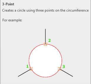 تعليم الاوتوكاد - توضيح طريقة رسم الدائرة بمعلومية الثلاث نقاط.